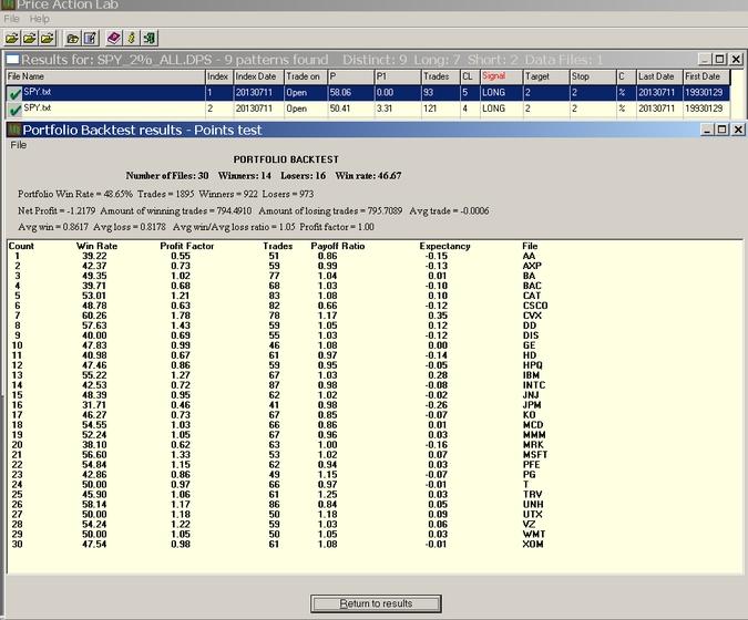 SPY-6-BAR_20130711_PB