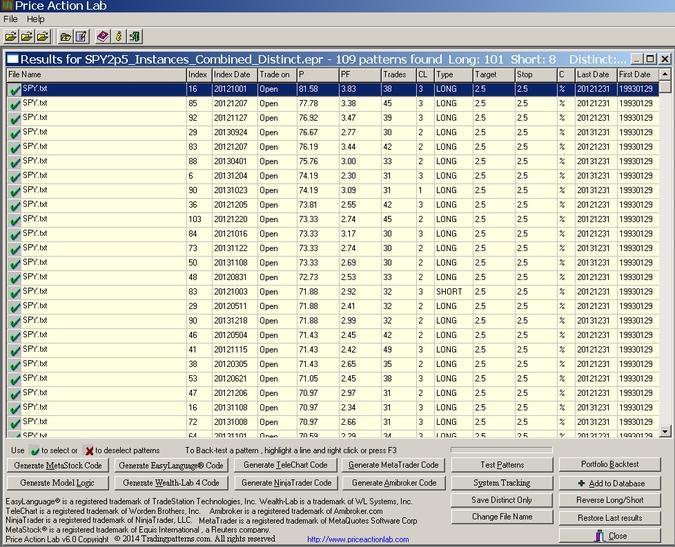 SPY2p5_250Sd_Combined_RES_Dinstinct