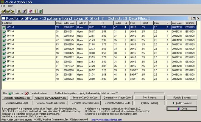 Portfolio Backtest and Cross-validation of Machine Designed