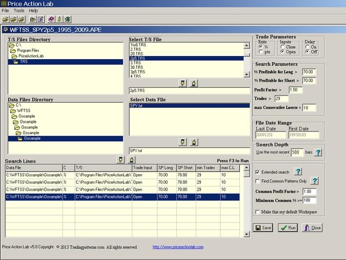 WFTSS_SPY2p5 _IS_1995_2009