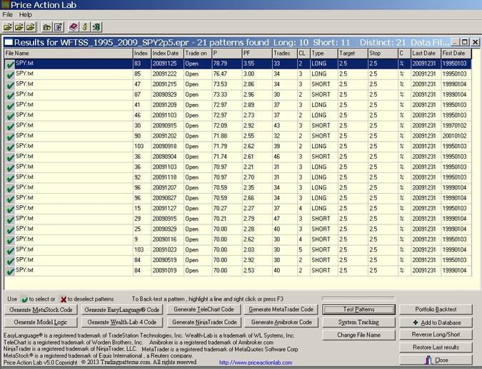 WFTSS_SPY2p5 _IS_1995_2009_RES