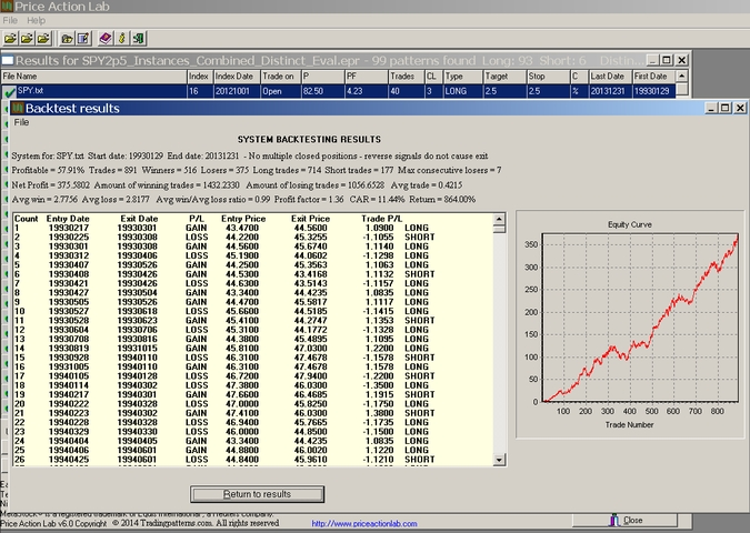 SPY2p5_250Sd_Combined_RES_Dinstinct_cleaned_eval_TP